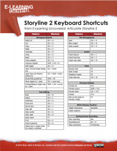 Articulate Storyline Keyboard Shortcuts