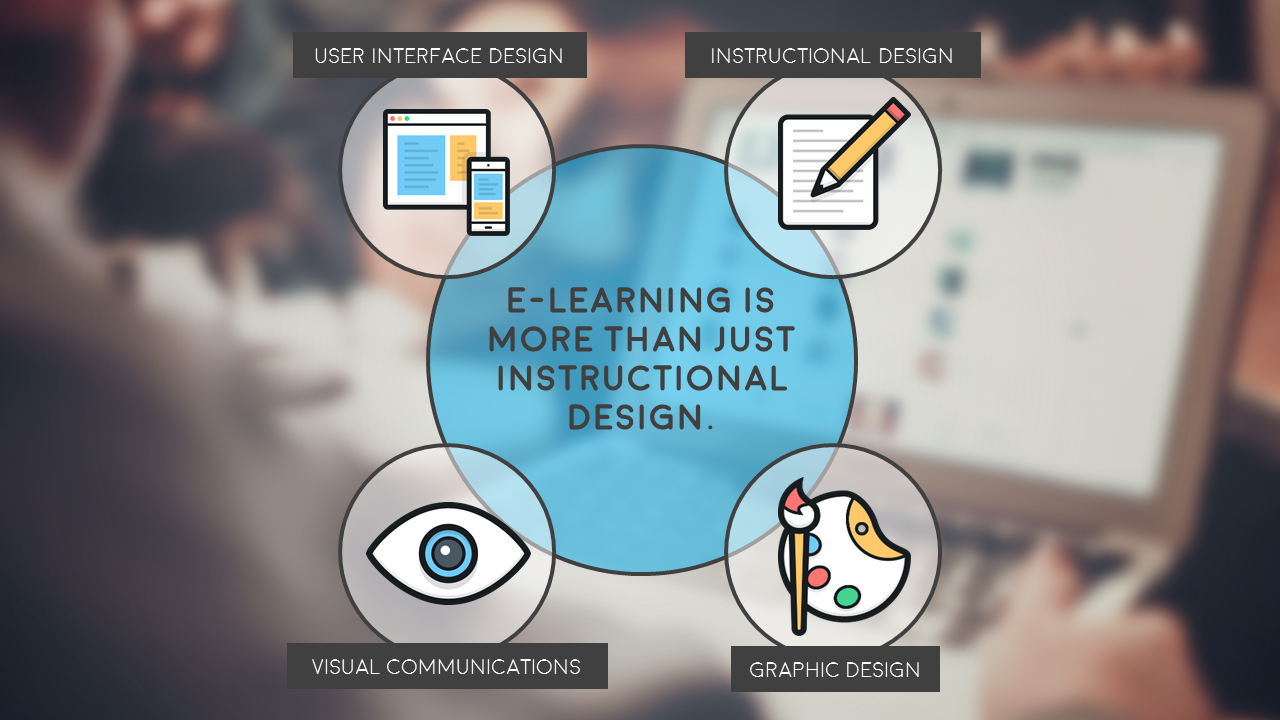 better e-learning designer